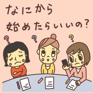 イベントの「企画会議用テンプレート」と各項目の説明(未完成)